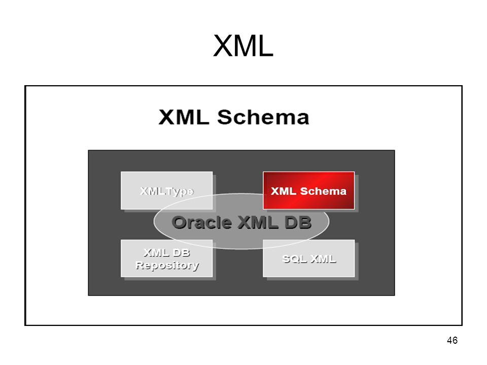 46 XML