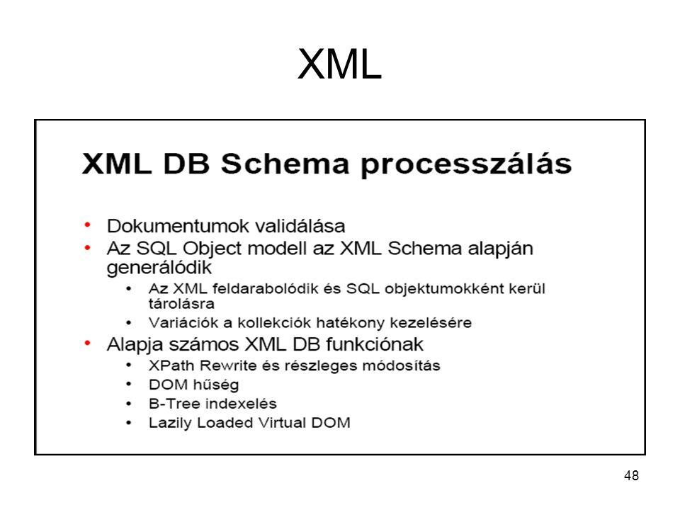 48 XML