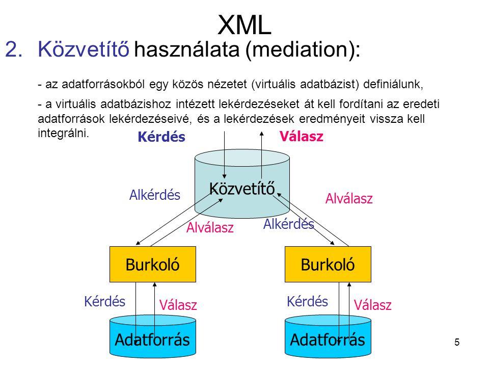 16 XML <!DOCTYPE Receptek [ ]> Tea Citromlé Forrald fel a vizet és tedd bele a teát.