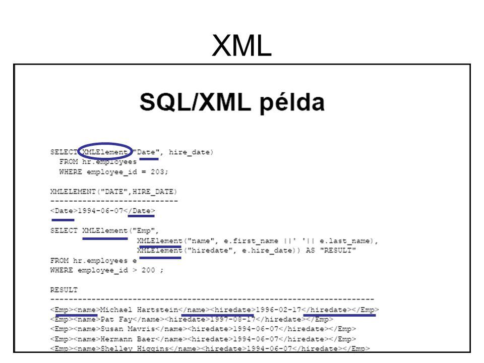 51 XML