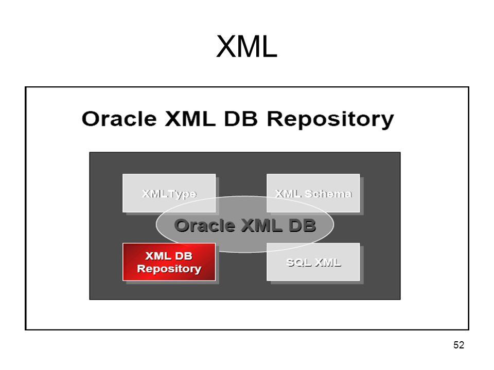 52 XML