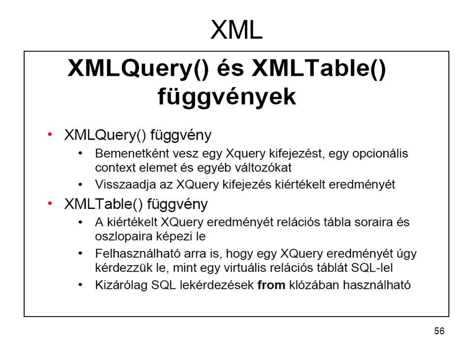 56 XML