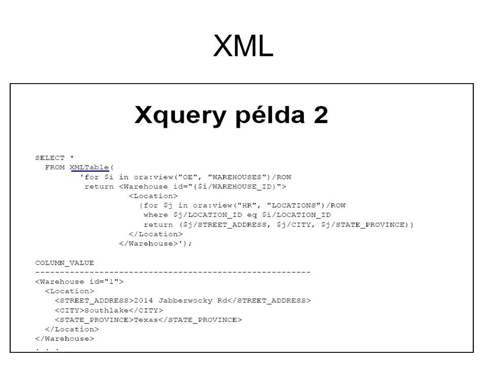 58 XML
