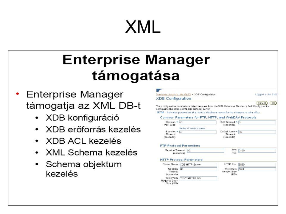 62 XML