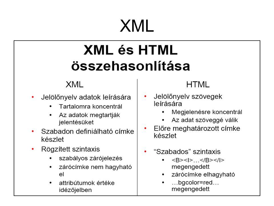 20 XML •Az XSD sokkal részletesebb, mint a DTD.•A generált Konyha.xsd 73 sor, a Konyha.dtd 15 sor.