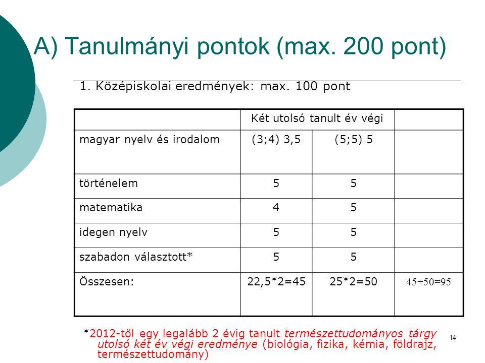 14 A) Tanulmányi pontok (max. 200 pont) 1. Középiskolai eredmények: max. 100 pont *2012-től egy legalább 2 évig tanult természettudományos tárgy utols