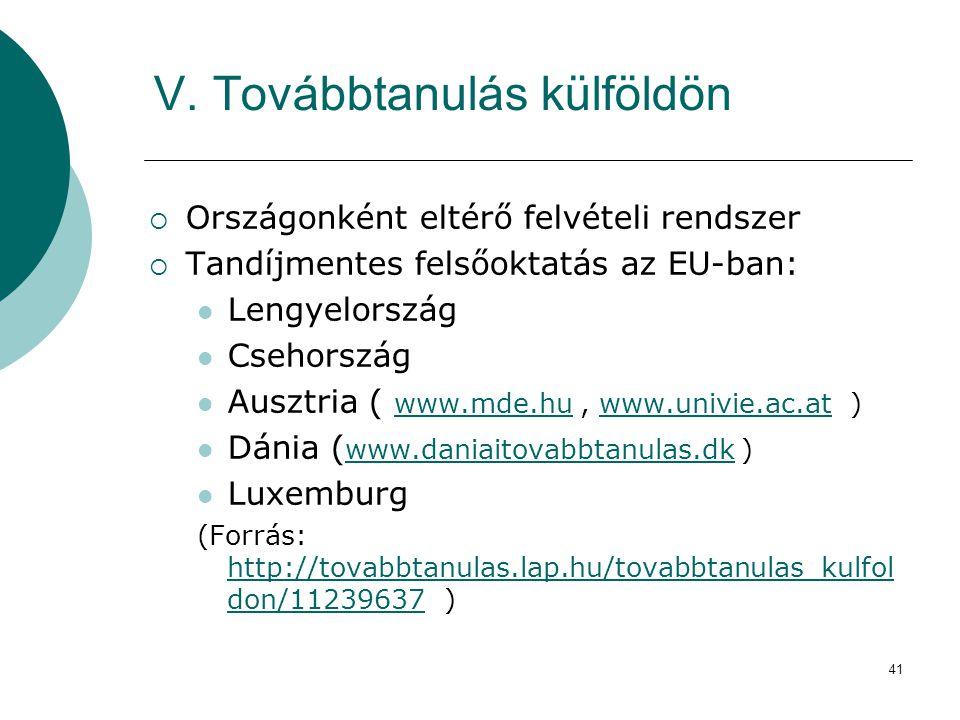 41 V. Továbbtanulás külföldön  Országonként eltérő felvételi rendszer  Tandíjmentes felsőoktatás az EU-ban:  Lengyelország  Csehország  Ausztria