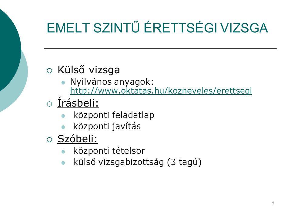 9 EMELT SZINTŰ ÉRETTSÉGI VIZSGA  Külső vizsga  Nyilvános anyagok: http://www.oktatas.hu/kozneveles/erettsegi http://www.oktatas.hu/kozneveles/eretts