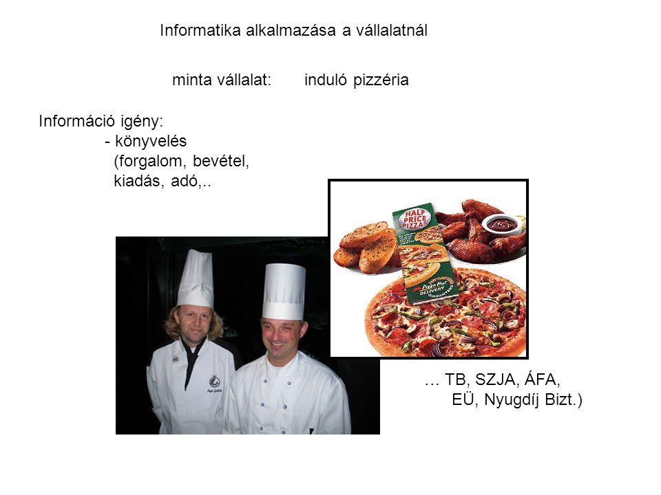 Informatika alkalmazása a vállalatnál minta vállalat:induló pizzéria Információ igény: - könyvelés (forgalom, bevétel, kiadás, adó,.. … TB, SZJA, ÁFA,