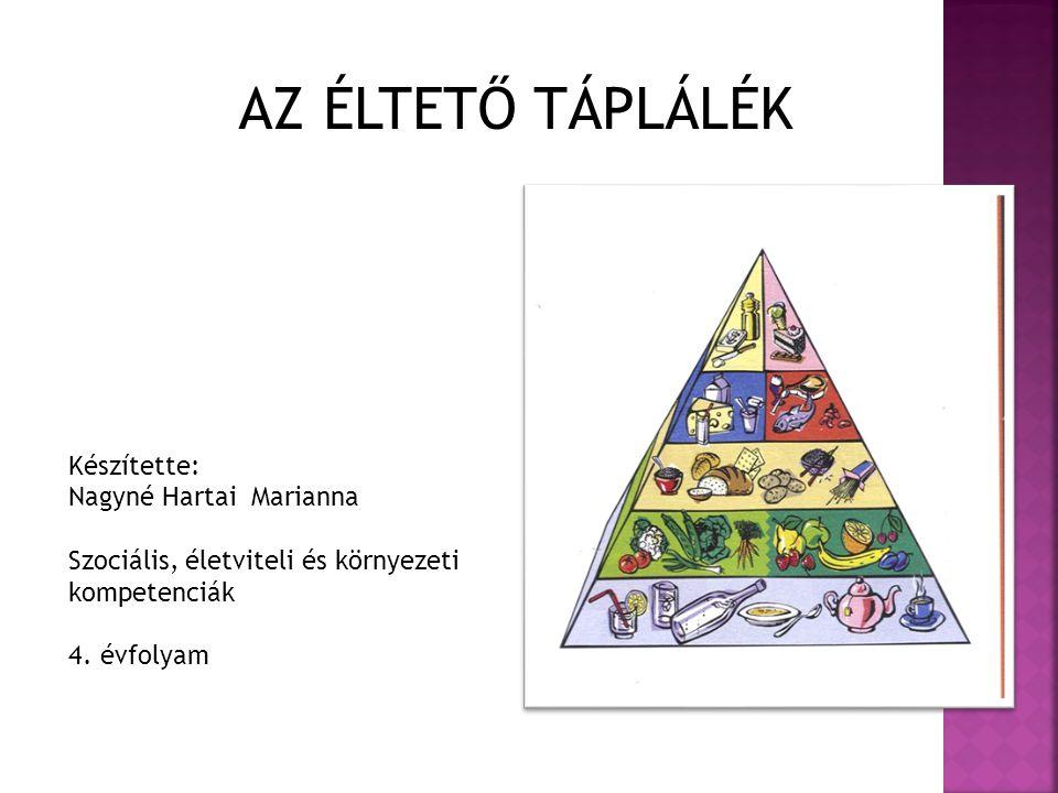 Készítette: Nagyné Hartai Marianna Szociális, életviteli és környezeti kompetenciák 4. évfolyam AZ ÉLTETŐ TÁPLÁLÉK