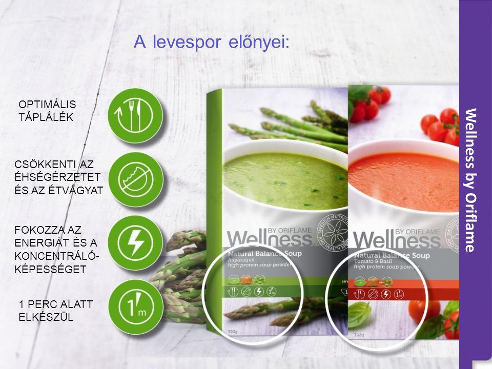 A levespor előnyei: OPTIMÁLIS TÁPLÁLÉK CSÖKKENTI AZ ÉHSÉGÉRZETET ÉS AZ ÉTVÁGYAT FOKOZZA AZ ENERGIÁT ÉS A KONCENTRÁLÓ- KÉPESSÉGET 1 PERC ALATT ELKÉSZÜL Wellness by Oriflame