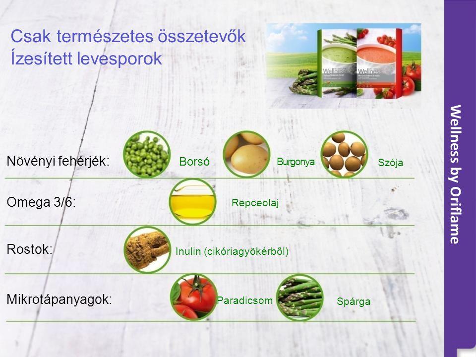 Csak természetes összetevők Ízesített levesporok Növényi fehérjék: Borsó Burgonya Szója Omega 3/6: Repceolaj Rostok: Inulin (cikóriagyökérből) Mikrotápanyagok: Paradicsom Spárga Wellness by Oriflame