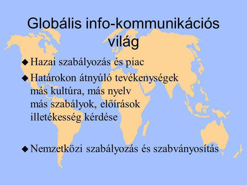 Globális info-kommunikációs világ u Hazai szabályozás és piac u Határokon átnyúló tevékenységek más kultúra, más nyelv más szabályok, előírások illetékesség kérdése u Nemzetközi szabályozás és szabványosítás