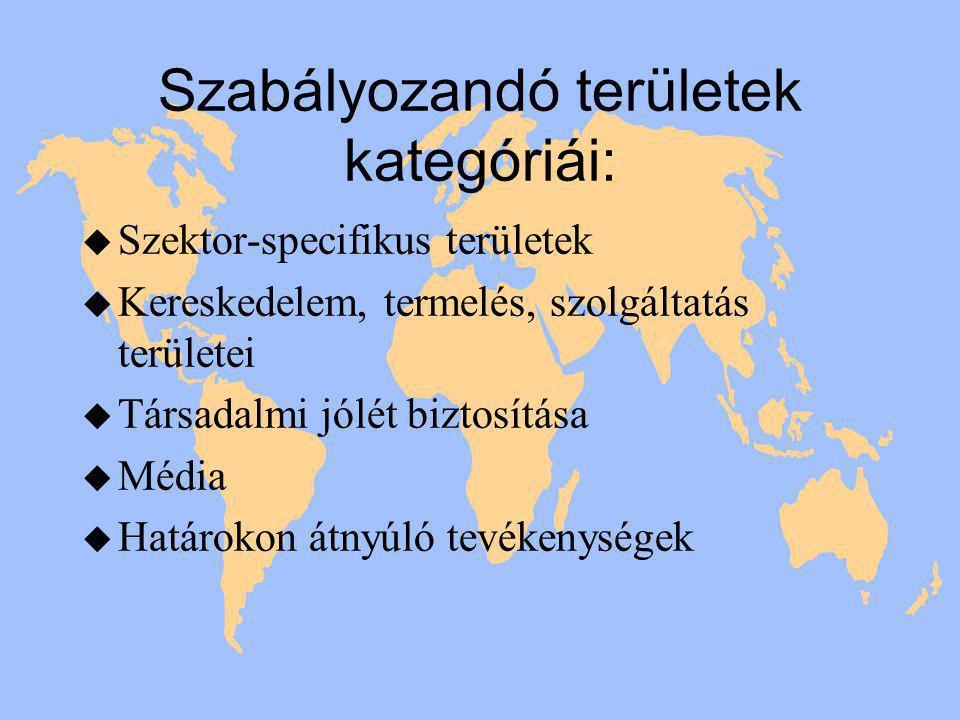 Szabályozandó területek kategóriái: u Szektor-specifikus területek u Kereskedelem, termelés, szolgáltatás területei u Társadalmi jólét biztosítása u Média u Határokon átnyúló tevékenységek