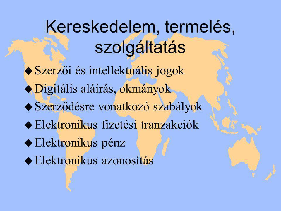 Kereskedelem, termelés, szolgáltatás u Szerzői és intellektuális jogok u Digitális aláírás, okmányok u Szerződésre vonatkozó szabályok u Elektronikus fizetési tranzakciók u Elektronikus pénz u Elektronikus azonosítás