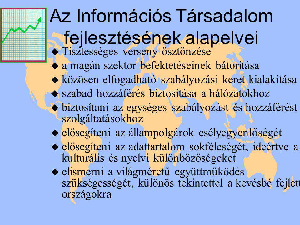Az Információs Társadalom fejlesztésének alapelvei u Tisztességes verseny ösztönzése u a magán szektor befektetéseinek bátorítása u közösen elfogadható szabályozási keret kialakítása u szabad hozzáférés biztosítása a hálózatokhoz u biztosítani az egységes szabályozást és hozzáférést a szolgáltatásokhoz u elősegíteni az állampolgárok esélyegyenlőségét u elősegíteni az adattartalom sokféleségét, ideértve a kulturális és nyelvi különbözőségeket u elismerni a világméretű együttműködés szükségességét, különös tekintettel a kevésbé fejlett országokra