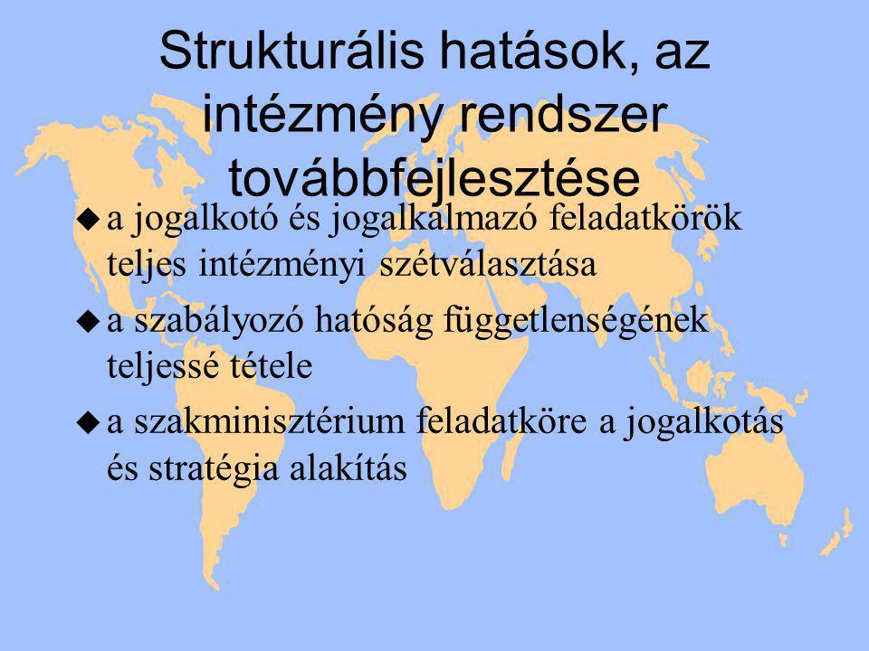 Strukturális hatások, az intézmény rendszer továbbfejlesztése u a jogalkotó és jogalkalmazó feladatkörök teljes intézményi szétválasztása u a szabályozó hatóság függetlenségének teljessé tétele u a szakminisztérium feladatköre a jogalkotás és stratégia alakítás