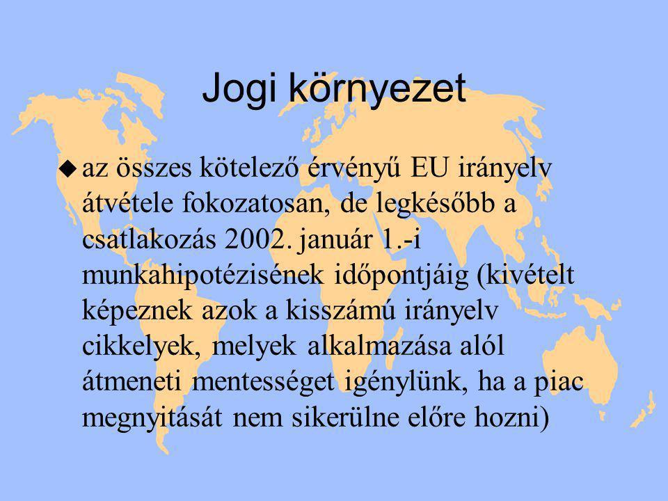 Jogi környezet u az összes kötelező érvényű EU irányelv átvétele fokozatosan, de legkésőbb a csatlakozás 2002.