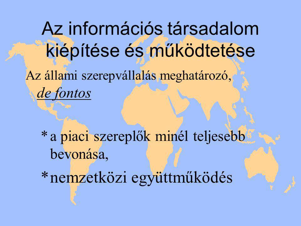 Az információs társadalom kiépítése és működtetése Az állami szerepvállalás meghatározó, de fontos *a piaci szereplők minél teljesebb bevonása, *nemzetközi együttműködés