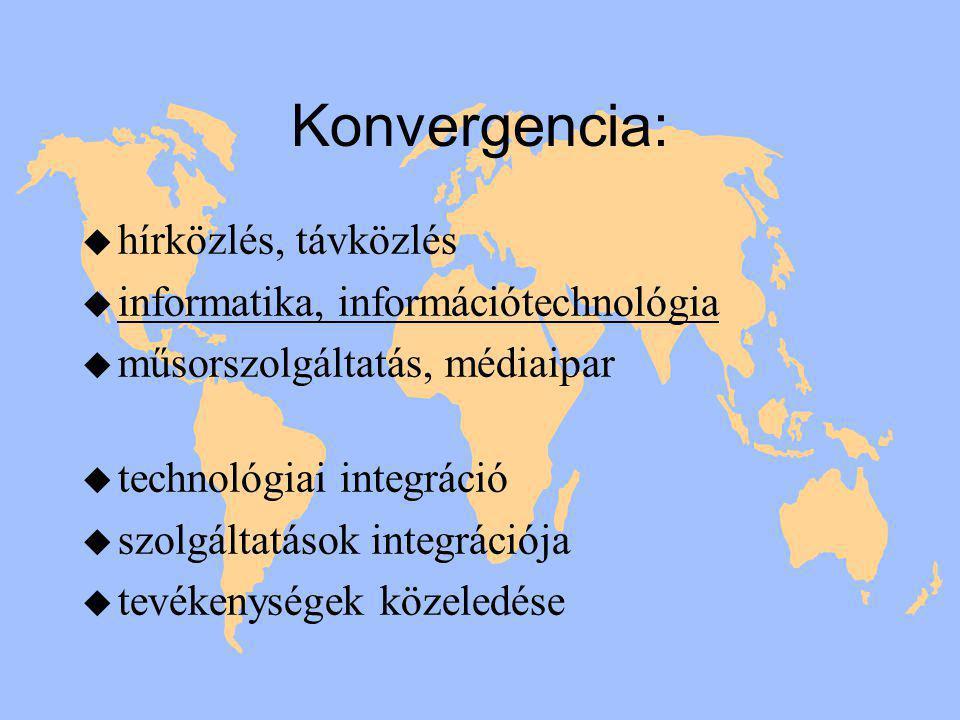Konvergencia: u hírközlés, távközlés u informatika, információtechnológia u műsorszolgáltatás, médiaipar u technológiai integráció u szolgáltatások integrációja u tevékenységek közeledése
