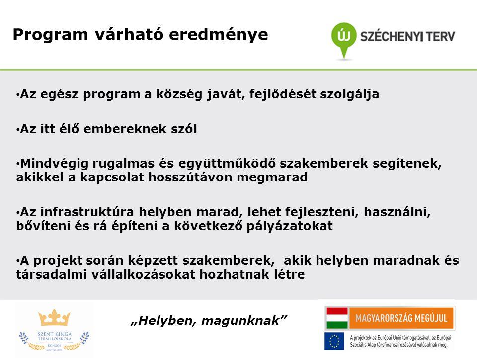 Program várható eredménye • Az egész program a község javát, fejlődését szolgálja • Az itt élő embereknek szól • Mindvégig rugalmas és együttműködő sz