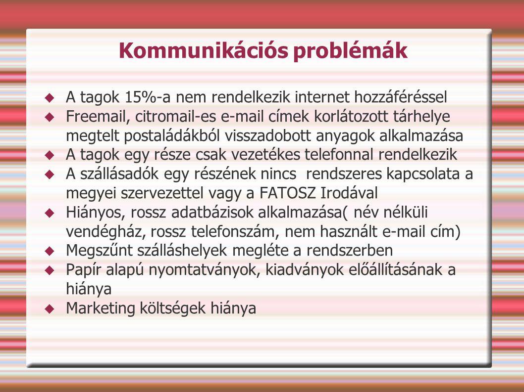 Kommunikációs problémák  A tagok 15%-a nem rendelkezik internet hozzáféréssel  Freemail, citromail-es e-mail címek korlátozott tárhelye megtelt postaládákból visszadobott anyagok alkalmazása  A tagok egy része csak vezetékes telefonnal rendelkezik  A szállásadók egy részének nincs rendszeres kapcsolata a megyei szervezettel vagy a FATOSZ Irodával  Hiányos, rossz adatbázisok alkalmazása( név nélküli vendégház, rossz telefonszám, nem használt e-mail cím)  Megszűnt szálláshelyek megléte a rendszerben  Papír alapú nyomtatványok, kiadványok előállításának a hiánya  Marketing költségek hiánya