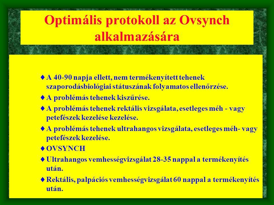 Optimális protokoll az Ovsynch alkalmazására  A 40-90 napja ellett, nem termékenyített tehenek szaporodásbiológiai státuszának folyamatos ellenőrzése
