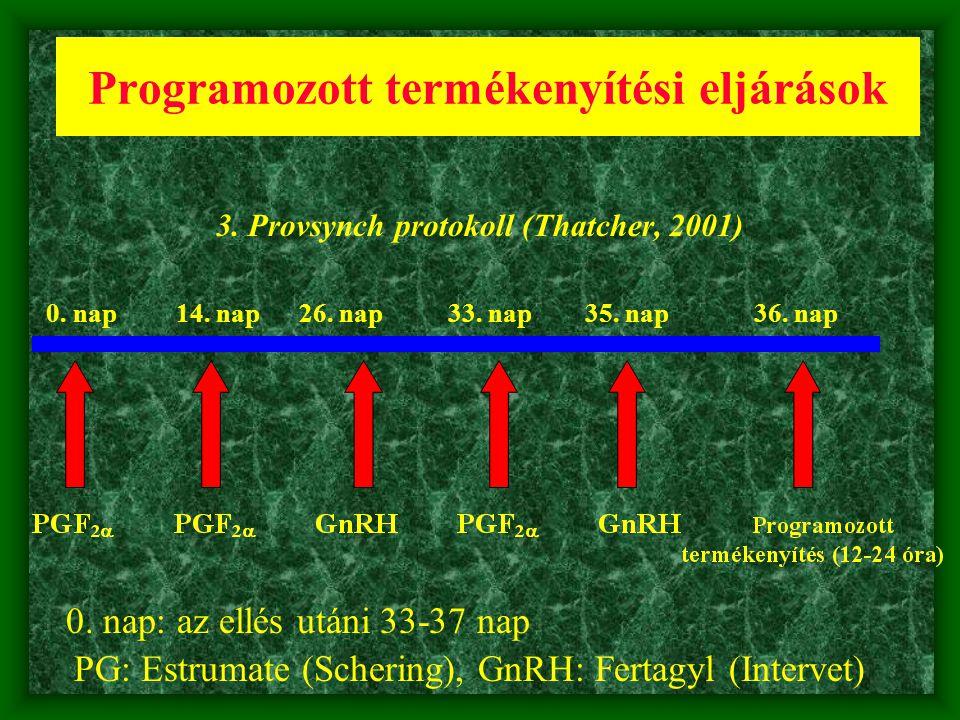 Programozott termékenyítési eljárások 3. Provsynch protokoll (Thatcher, 2001) 0. nap 14. nap 26. nap 33. nap 35. nap 36. nap PG: Estrumate (Schering),