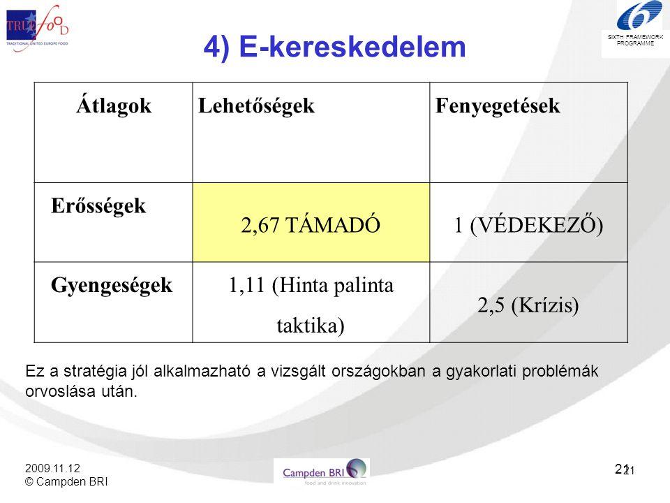 SIXTH FRAMEWORK PROGRAMME 2009.11.12 © Campden BRI 21 4) E-kereskedelem 21 ÁtlagokLehetőségekFenyegetések Erősségek 2,67 TÁMADÓ1 (VÉDEKEZŐ) Gyengesége