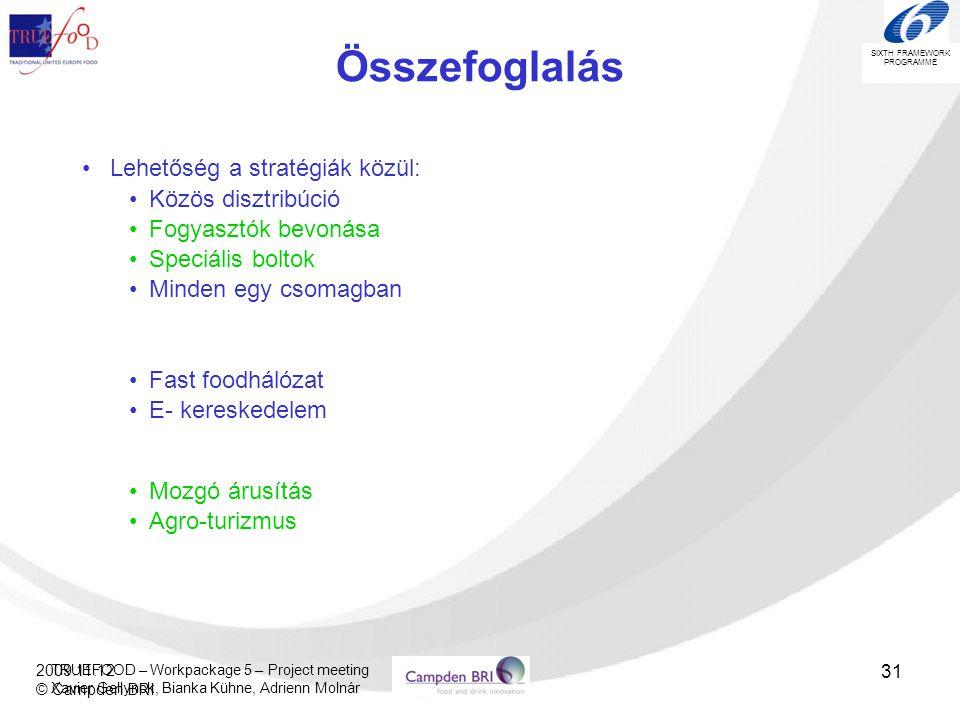 SIXTH FRAMEWORK PROGRAMME 2009.11.12 © Campden BRI 31 Összefoglalás •Lehetőség a stratégiák közül: •Közös disztribúció •Fogyasztók bevonása •Speciális