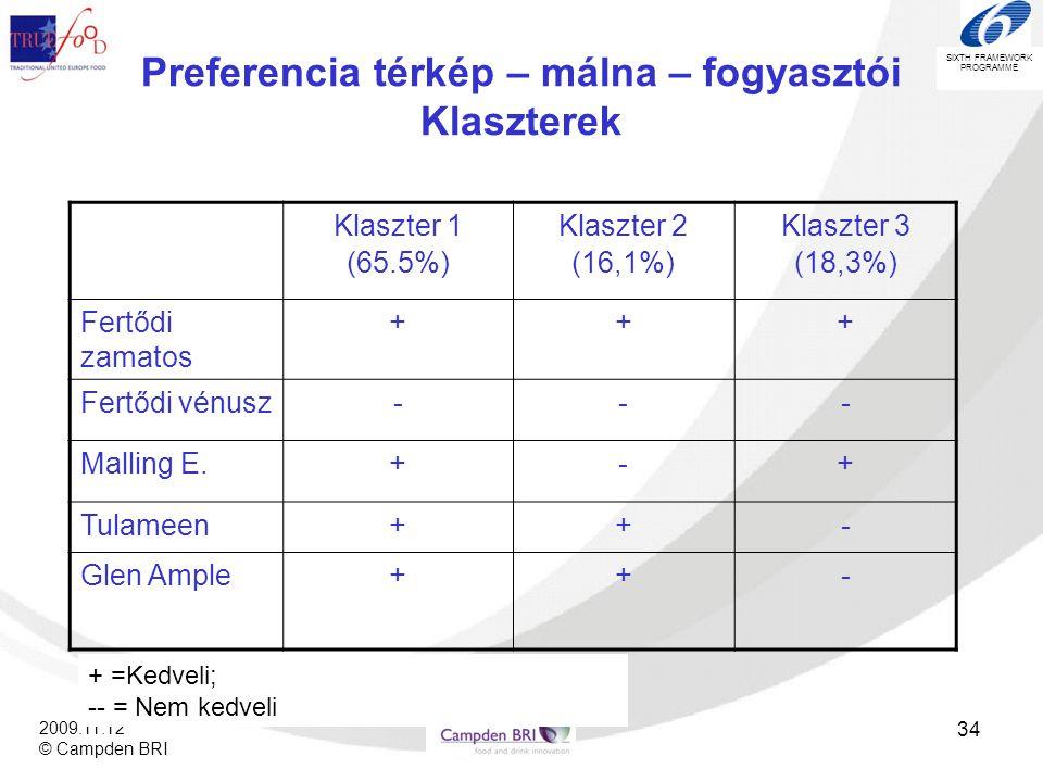 SIXTH FRAMEWORK PROGRAMME 2009.11.12 © Campden BRI 34 Preferencia térkép – málna – fogyasztói Klaszterek Klaszter 1 (65.5%) Klaszter 2 (16,1%) Klaszte