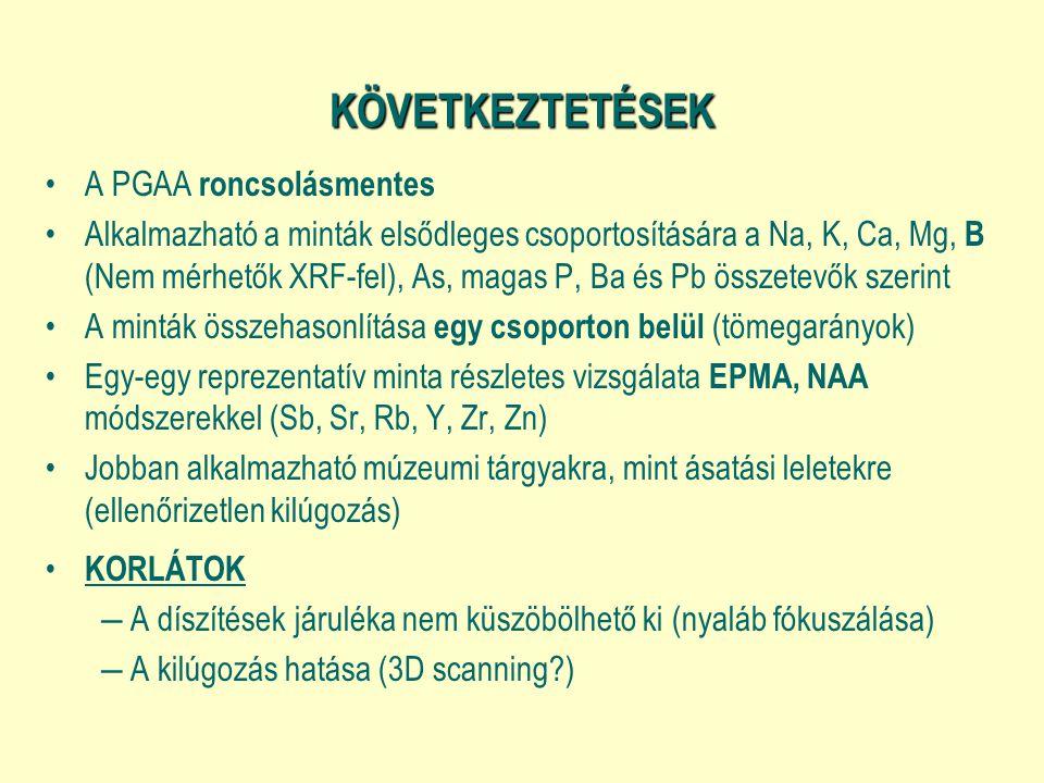 KÖVETKEZTETÉSEK •A PGAA roncsolásmentes •Alkalmazható a minták elsődleges csoportosítására a Na, K, Ca, Mg, B (Nem mérhetők XRF-fel), As, magas P, Ba