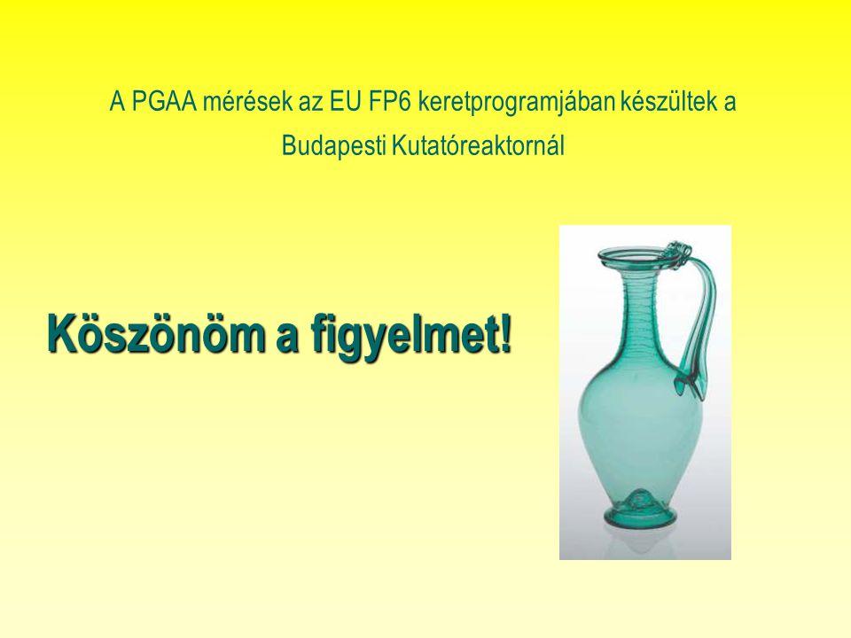Köszönöm a figyelmet! A PGAA mérések az EU FP6 keretprogramjában készültek a Budapesti Kutatóreaktornál