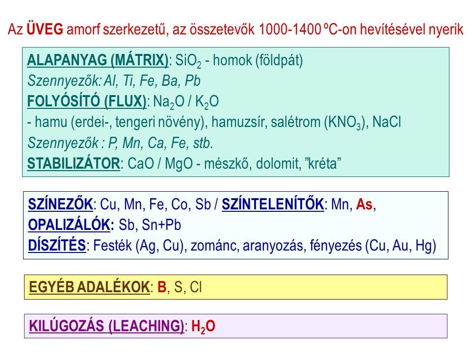 Az ÜVEG amorf szerkezetű, az összetevők 1000-1400 ºC-on hevítésével nyerik ALAPANYAG (MÁTRIX) : SiO 2 - homok (földpát) Szennyezők: Al, Ti, Fe, Ba, Pb