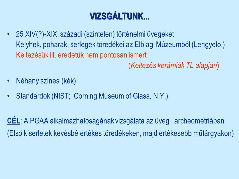 •25 XIV(?)-XIX. századi (színtelen) történelmi üvegeket Kelyhek, poharak, serlegek töredékei az Elblagi Múzeumból (Lengyelo.) Keltezésük ill. eredetük