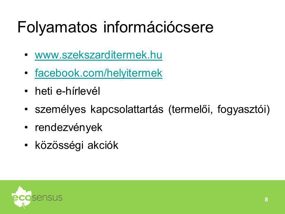 Folyamatos információcsere •www.szekszarditermek.huwww.szekszarditermek.hu •facebook.com/helyitermekfacebook.com/helyitermek •heti e-hírlevél •személy