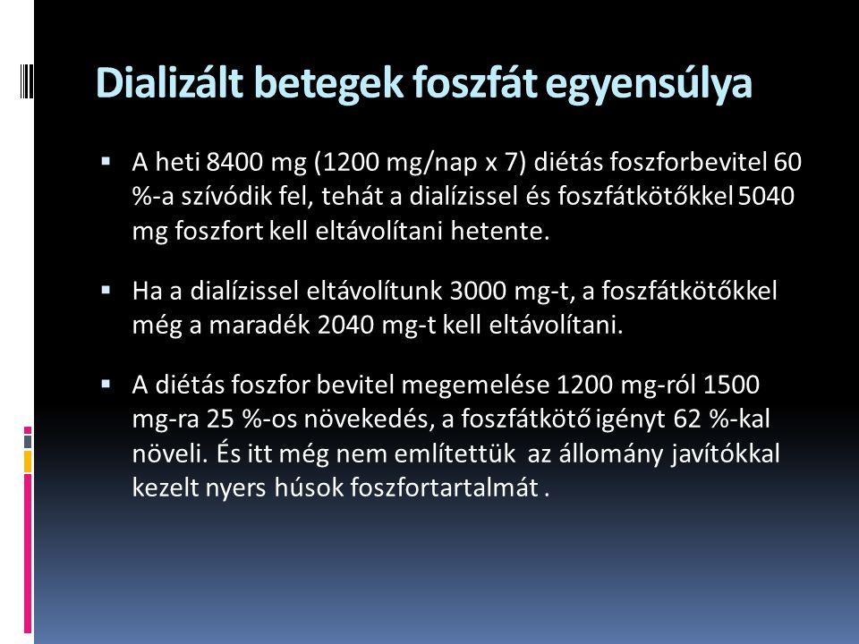 Dializált betegek foszfát egyensúlya  A heti 8400 mg (1200 mg/nap x 7) diétás foszforbevitel 60 %-a szívódik fel, tehát a dialízissel és foszfátkötőkkel 5040 mg foszfort kell eltávolítani hetente.