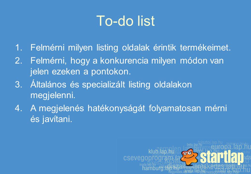 1.Felmérni milyen listing oldalak érintik termékeimet.