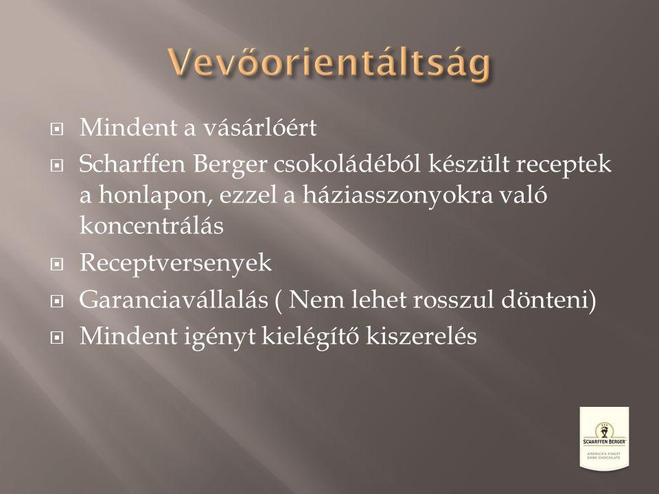 Mindent a vásárlóért  Scharffen Berger csokoládéból készült receptek a honlapon, ezzel a háziasszonyokra való koncentrálás  Receptversenyek  Gara