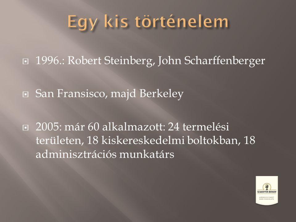  1996.: Robert Steinberg, John Scharffenberger  San Fransisco, majd Berkeley  2005: már 60 alkalmazott: 24 termelési területen, 18 kiskereskedelmi