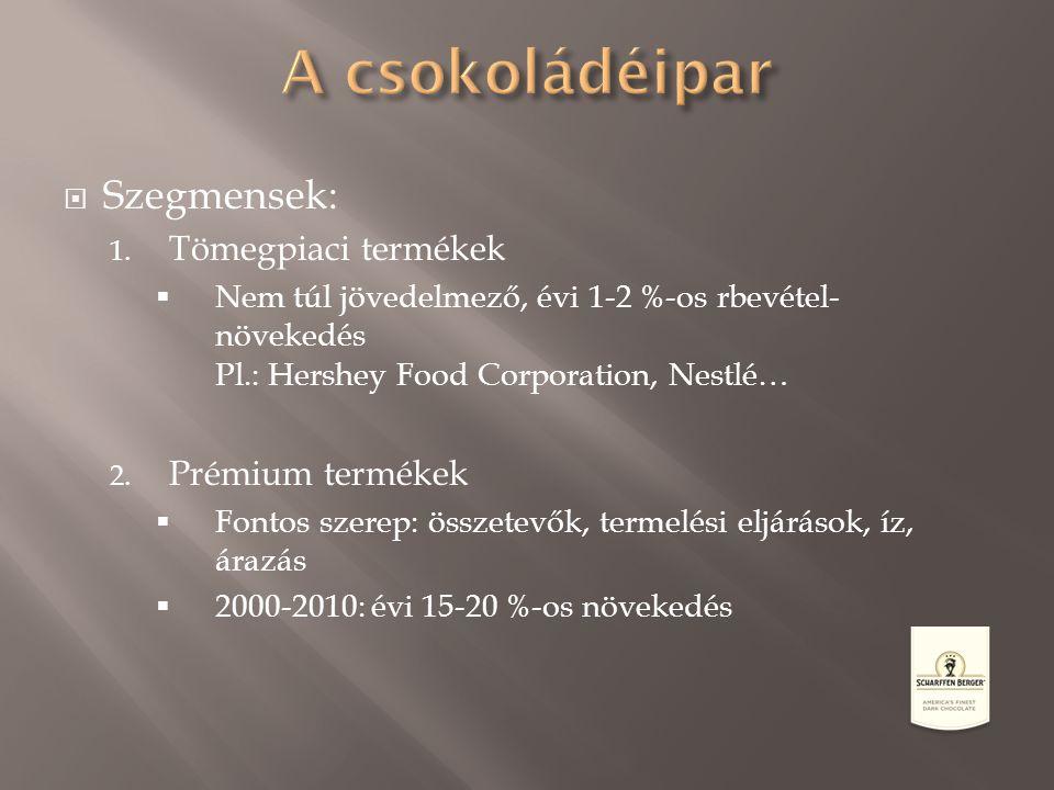  Szegmensek: 1. Tömegpiaci termékek  Nem túl jövedelmező, évi 1-2 %-os rbevétel- növekedés Pl.: Hershey Food Corporation, Nestlé… 2. Prémium terméke