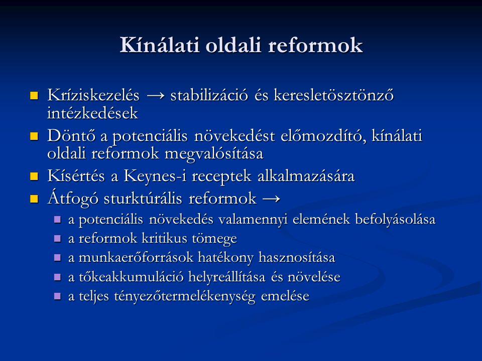 Kínálati oldali reformok  Kríziskezelés → stabilizáció és keresletösztönző intézkedések  Döntő a potenciális növekedést előmozdító, kínálati oldali reformok megvalósítása  Kísértés a Keynes-i receptek alkalmazására  Átfogó sturktúrális reformok →  a potenciális növekedés valamennyi elemének befolyásolása  a reformok kritikus tömege  a munkaerőforrások hatékony hasznosítása  a tőkeakkumuláció helyreállítása és növelése  a teljes tényezőtermelékenység emelése