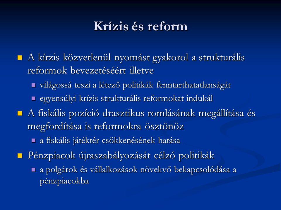 Krízis és reform  A kírzis közvetlenül nyomást gyakorol a strukturális reformok bevezetéséért illetve  világossá teszi a létező politikák fenntarthatatlanságát  egyensúlyi krízis strukturális reformokat indukál  A fiskális pozíció drasztikus romlásának megállítása és megfordítása is reformokra ösztönöz  a fiskális játéktér csökkenésének hatása  Pénzpiacok újraszabályozását célzó politikák  a polgárok és vállalkozások növekvő bekapcsolódása a pénzpiacokba