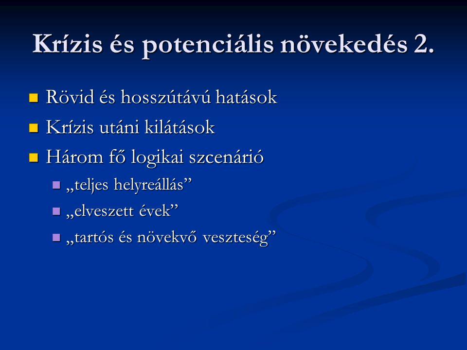 Krízis és potenciális növekedés 2.