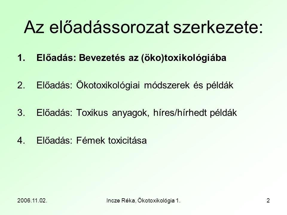 2006.11.02.Incze Réka, Ökotoxikológia 1.33 Ajánlott szakirodalom http://www.ktm.hu/ http://cfpub.epa.gov/ecotox/ Kiss I.