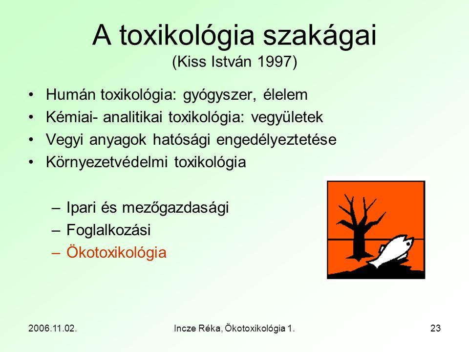 2006.11.02.Incze Réka, Ökotoxikológia 1.23 A toxikológia szakágai (Kiss István 1997) •Humán toxikológia: gyógyszer, élelem •Kémiai- analitikai toxikol