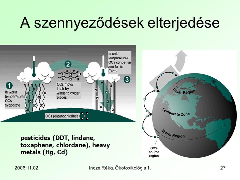 2006.11.02.Incze Réka, Ökotoxikológia 1.27 A szennyeződések elterjedése pesticides (DDT, lindane, toxaphene, chlordane), heavy metals (Hg, Cd)
