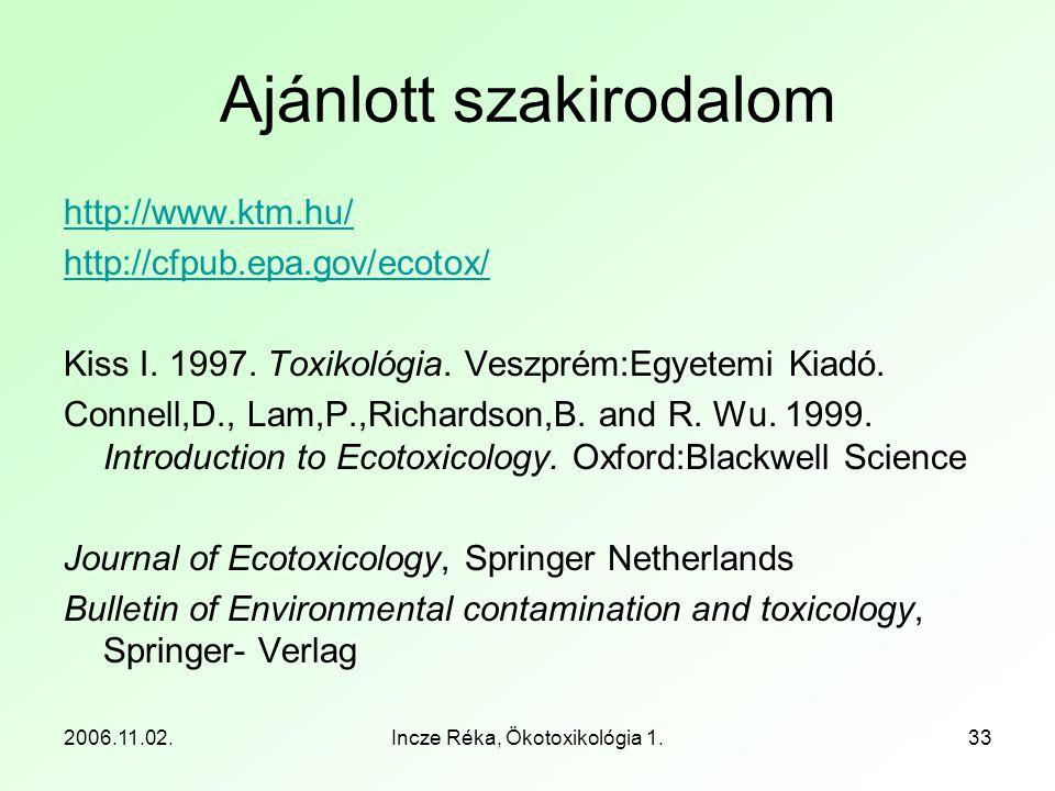2006.11.02.Incze Réka, Ökotoxikológia 1.33 Ajánlott szakirodalom http://www.ktm.hu/ http://cfpub.epa.gov/ecotox/ Kiss I. 1997. Toxikológia. Veszprém:E