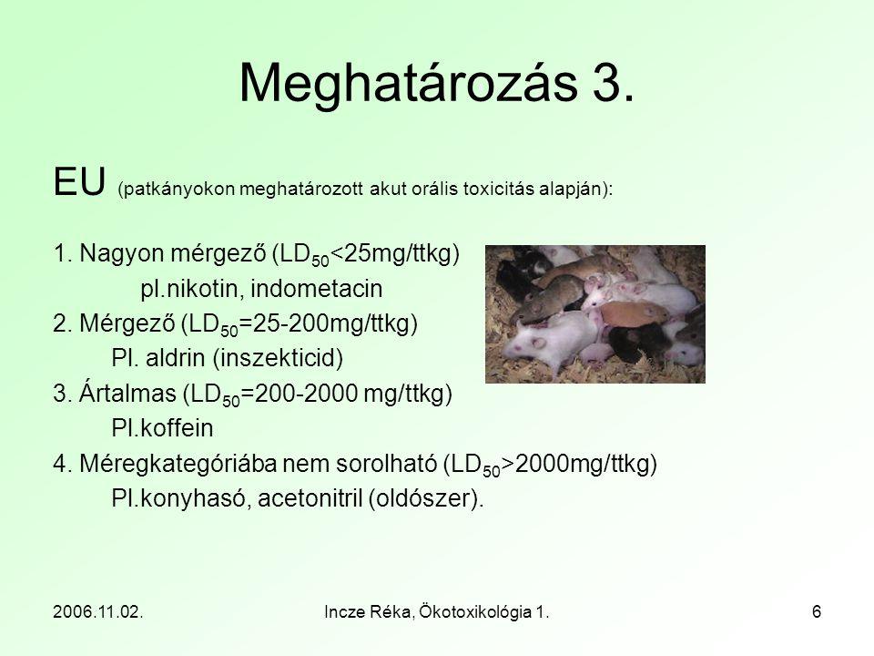 2006.11.02.Incze Réka, Ökotoxikológia 1.6 Meghatározás 3. EU (patkányokon meghatározott akut orális toxicitás alapján): 1. Nagyon mérgező (LD 50 <25mg