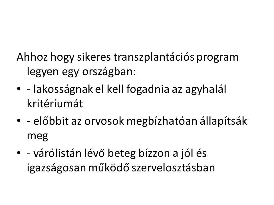 Ahhoz hogy sikeres transzplantációs program legyen egy országban: • - lakosságnak el kell fogadnia az agyhalál kritériumát • - előbbit az orvosok megb